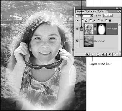 Layer Mask Photoshop Image